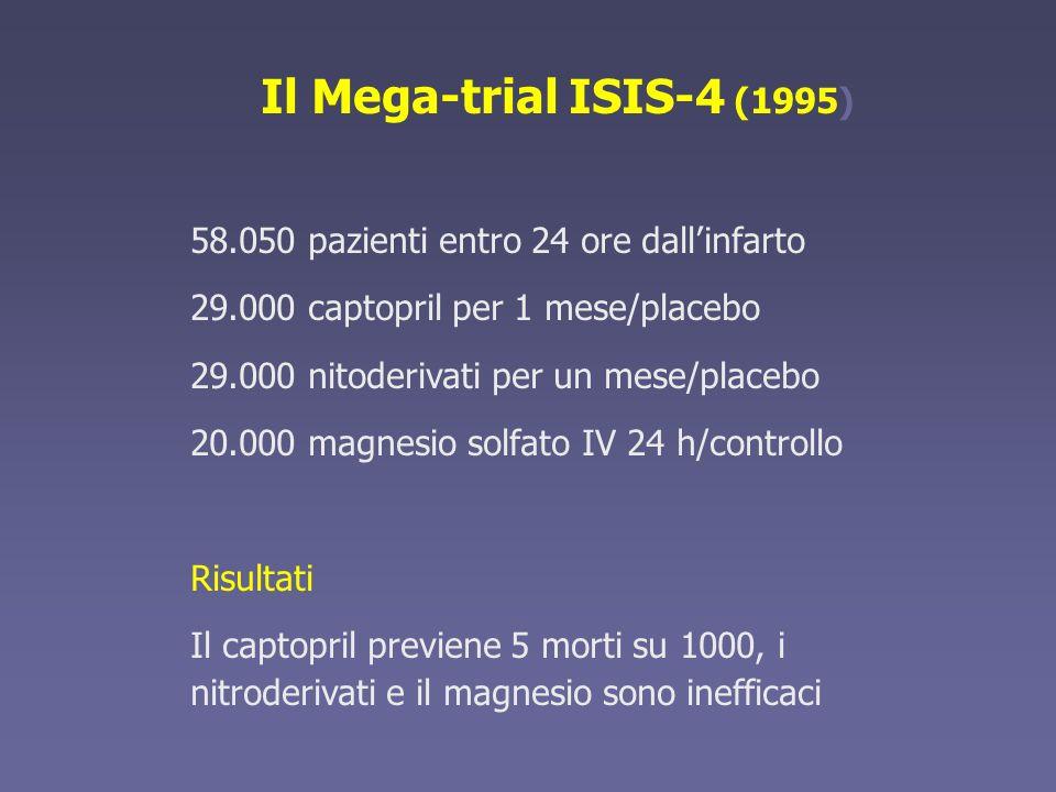 Il Mega-trial ISIS-4 (1995) 58.050 pazienti entro 24 ore dallinfarto 29.000 captopril per 1 mese/placebo 29.000 nitoderivati per un mese/placebo 20.00