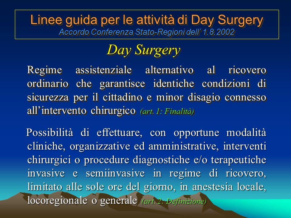 Linee guida per la regolamentazione delle attività di Day Surgery RegioniAnnoPiemonte2001 Valle dAosta 1999 Lombardia1998 P.
