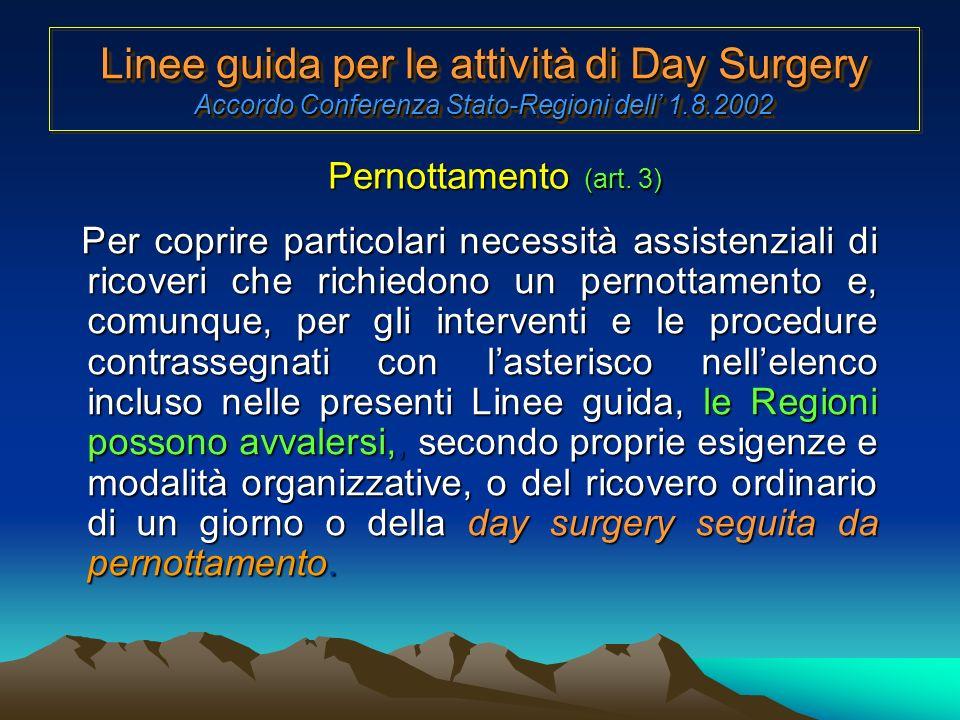 DEFINIZIONE Il ricovero di Day Surgery che richiede il pernottamento del paziente Durata 24 ore