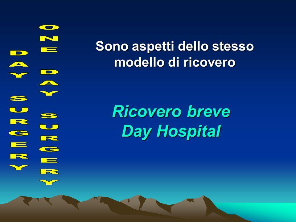 Politica tariffaria per incentivare le prestazioni in Day Surgery Regioni Valore DRG Piemonte85% Valle dAosta 80% Lombardia75% P.