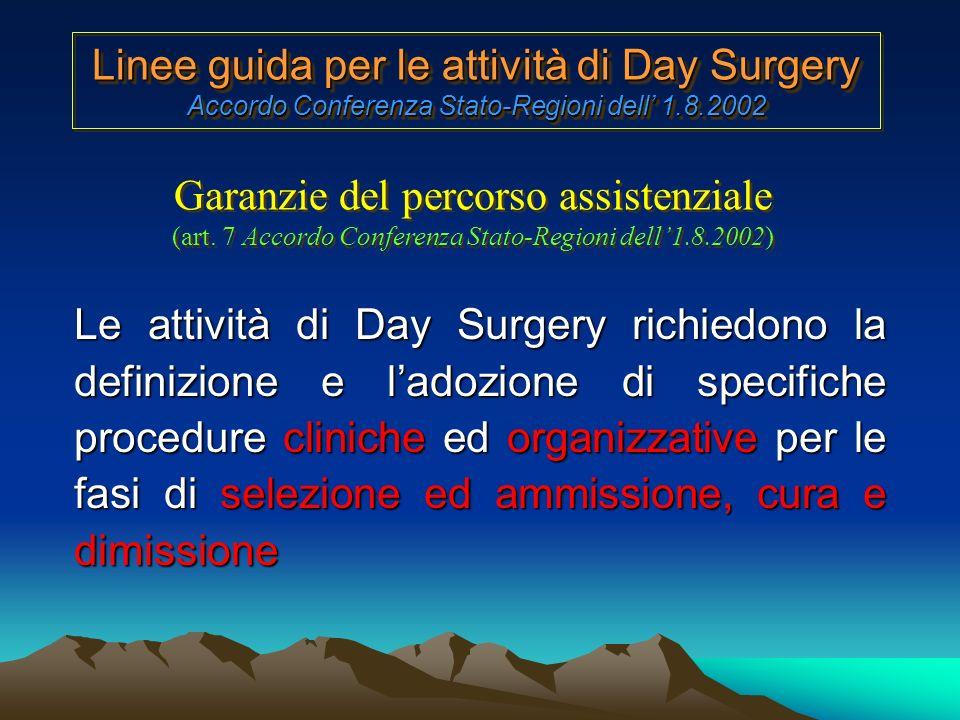 % Interventi effettuati in day surgery Variazione 2002/2003 www.ministerosalute.it