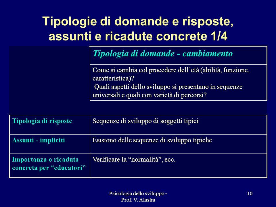 Psicologia dello sviluppo - Prof. V. Alastra 10 Tipologie di domande e risposte, assunti e ricadute concrete 1/4 Verificare la normalità, ecc.Importan
