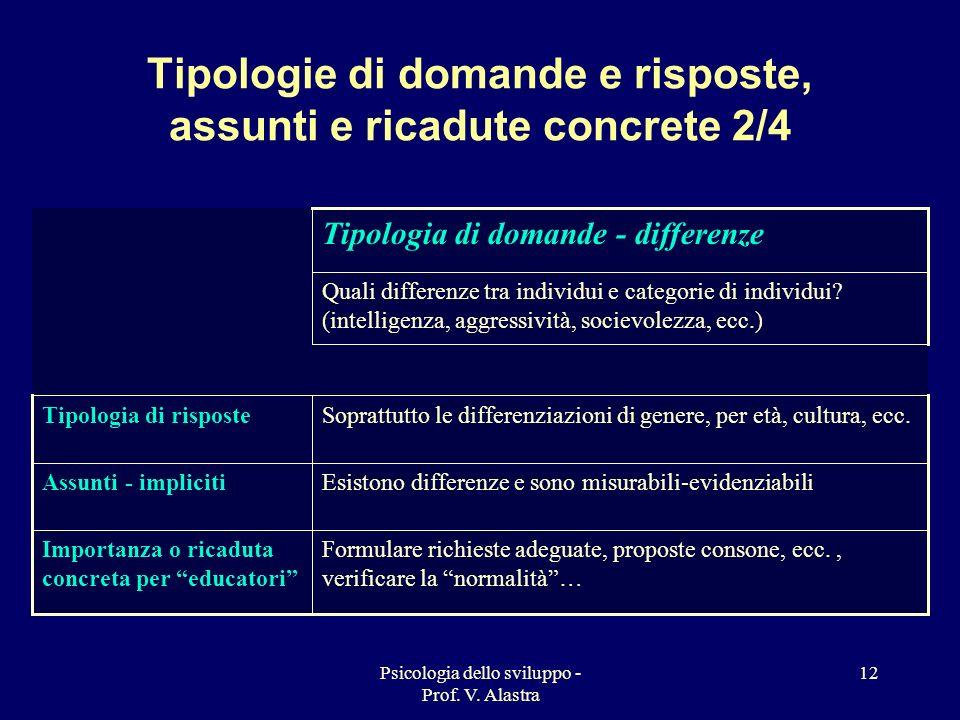 Psicologia dello sviluppo - Prof. V. Alastra 12 Tipologie di domande e risposte, assunti e ricadute concrete 2/4 Formulare richieste adeguate, propost