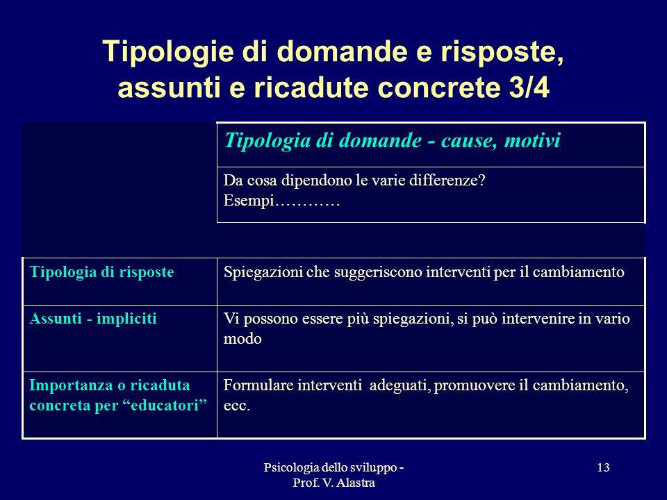 Psicologia dello sviluppo - Prof. V. Alastra 13 Tipologie di domande e risposte, assunti e ricadute concrete 3/4 Formulare interventi adeguati, promuo