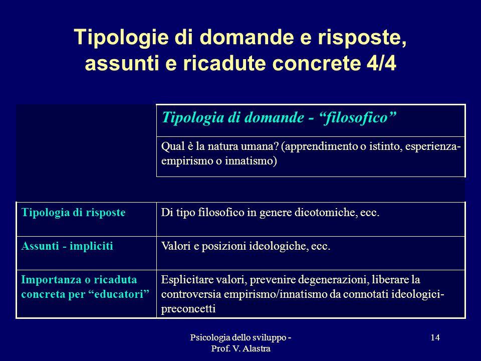 Psicologia dello sviluppo - Prof. V. Alastra 14 Tipologie di domande e risposte, assunti e ricadute concrete 4/4 Esplicitare valori, prevenire degener