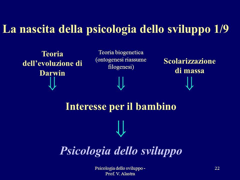 Psicologia dello sviluppo - Prof. V. Alastra 22 Teoria dellevoluzione di Darwin Teoria biogenetica (ontogenesi riassume filogenesi) Scolarizzazione di