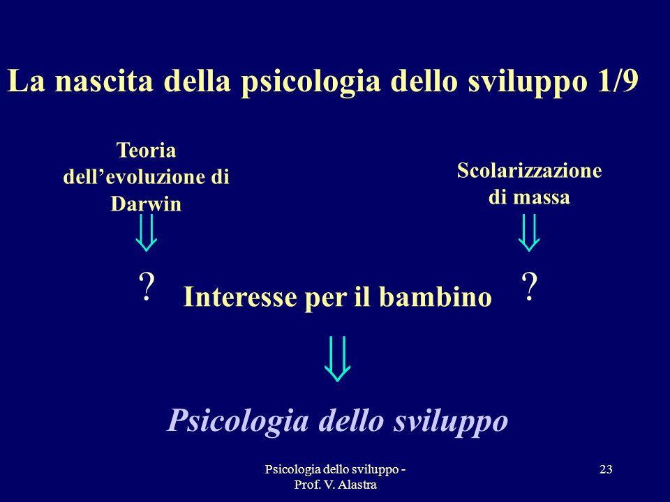 Psicologia dello sviluppo - Prof. V. Alastra 23 Teoria dellevoluzione di Darwin Scolarizzazione di massa ? ? Interesse per il bambino Psicologia dello