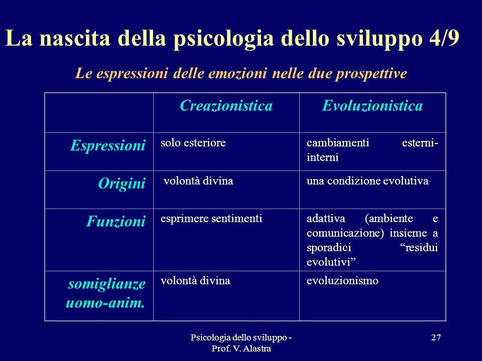 Psicologia dello sviluppo - Prof. V. Alastra 27 La nascita della psicologia dello sviluppo 4/9 CreazionisticaEvoluzionistica Espressioni solo esterior
