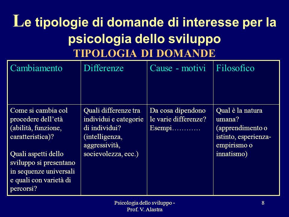 Psicologia dello sviluppo - Prof. V. Alastra 8 L e tipologie di domande di interesse per la psicologia dello sviluppo TIPOLOGIA DI DOMANDE Qual è la n