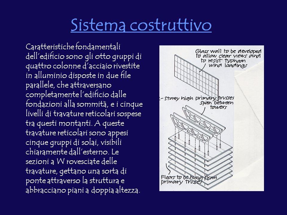 Sistema costruttivo Caratteristiche fondamentali delledificio sono gli otto gruppi di quattro colonne dacciaio rivestite in alluminio disposte in due file parallele, che attraversano completamente ledificio dalle fondazioni alla sommità, e i cinque livelli di travature reticolari sospese tra questi montanti.