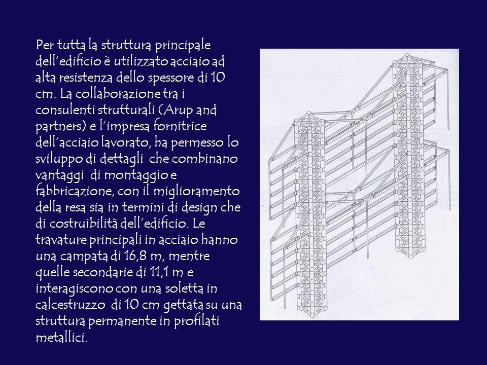 Per tutta la struttura principale delledificio è utilizzato acciaio ad alta resistenza dello spessore di 10 cm.