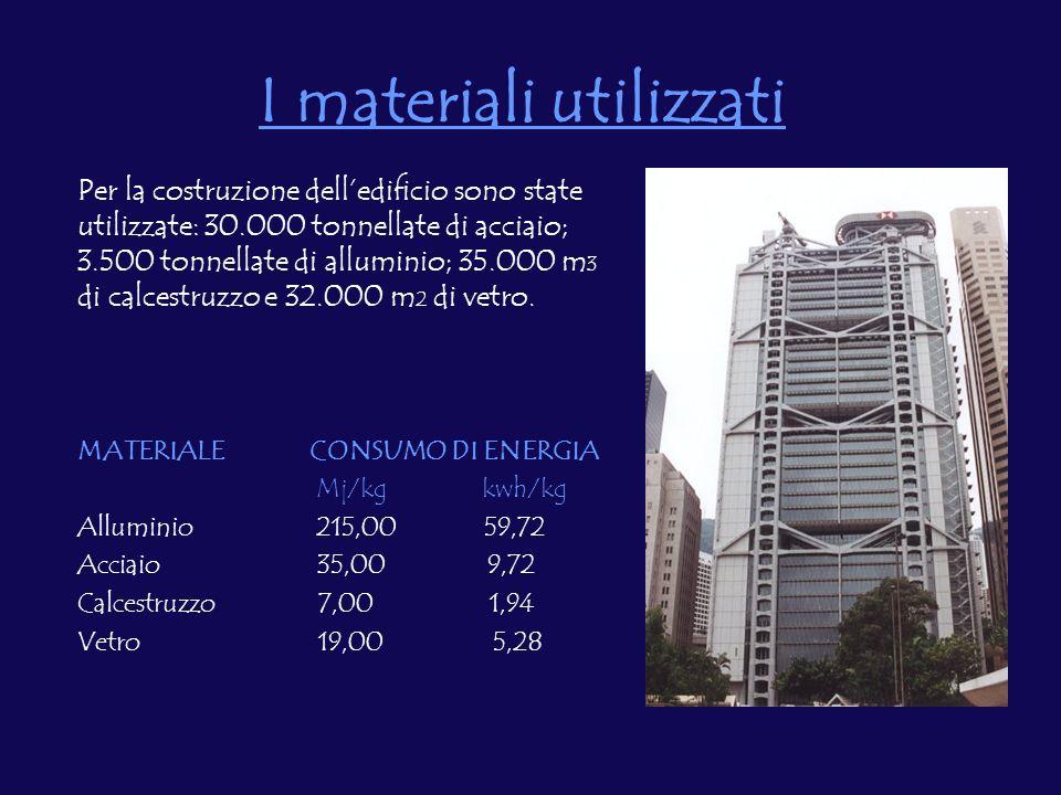 I materiali utilizzati Per la costruzione delledificio sono state utilizzate: 30.000 tonnellate di acciaio; 3.500 tonnellate di alluminio; 35.000 m 3 di calcestruzzo e 32.000 m 2 di vetro.