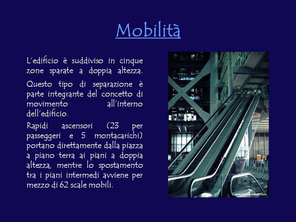 Mobilità Ledificio è suddiviso in cinque zone sparate a doppia altezza.