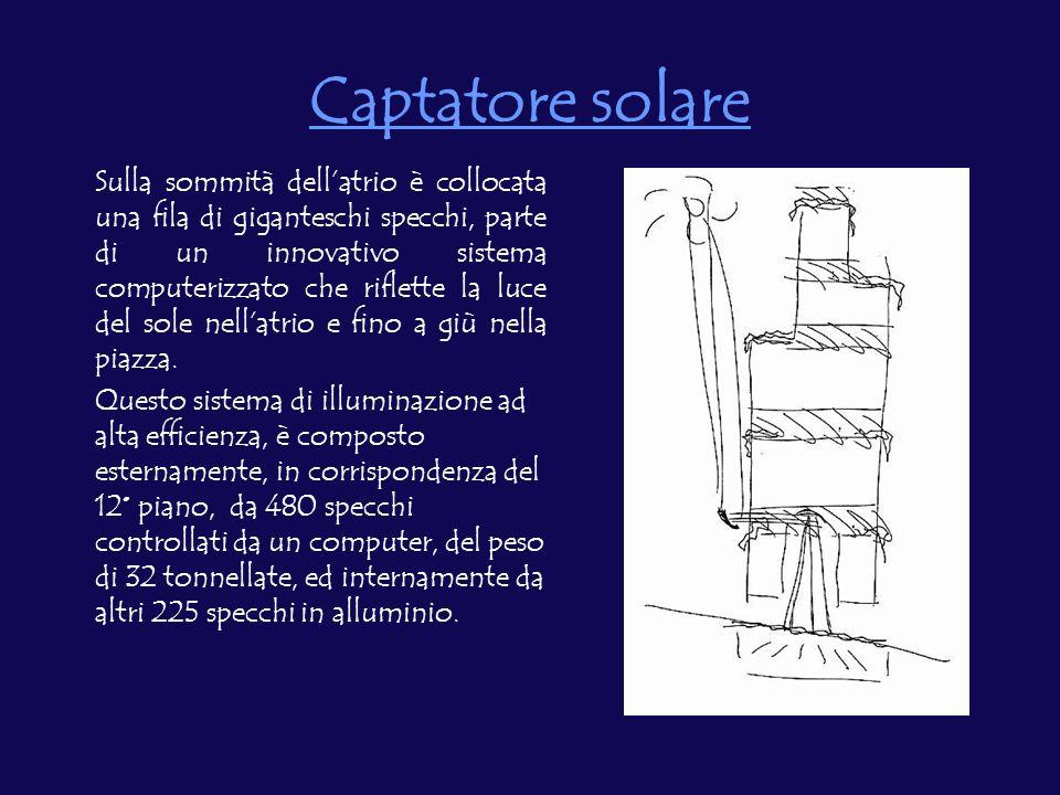 Captatore solare Sulla sommità dellatrio è collocata una fila di giganteschi specchi, parte di un innovativo sistema computerizzato che riflette la luce del sole nellatrio e fino a giù nella piazza.