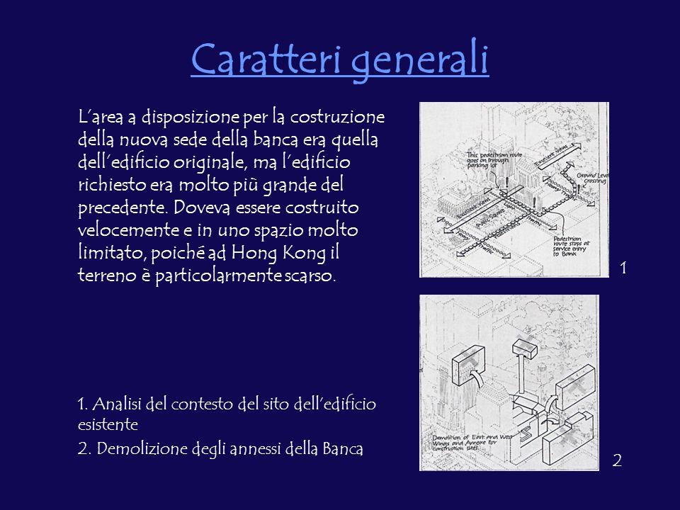 Caratteri generali Larea a disposizione per la costruzione della nuova sede della banca era quella delledificio originale, ma ledificio richiesto era