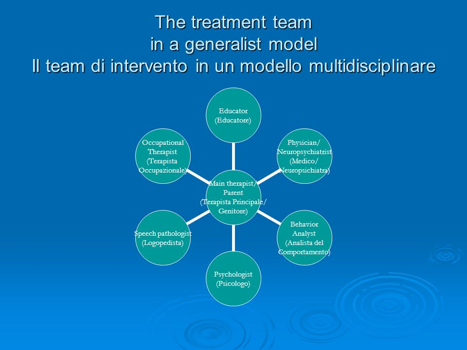 The treatment team in a generalist model Il team di intervento in un modello multidisciplinare Main therapist/ Parent (Terapista Principale/ Genitore)