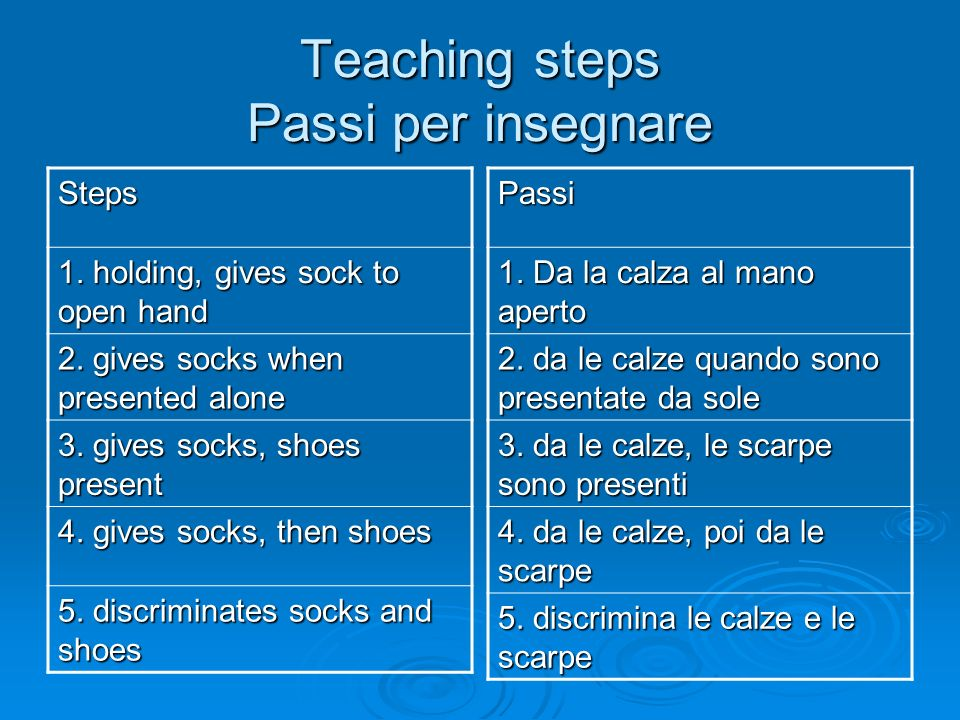 Teaching steps Passi per insegnare Steps 1. holding, gives sock to open hand 2. gives socks when presented alone 3. gives socks, shoes present 4. give