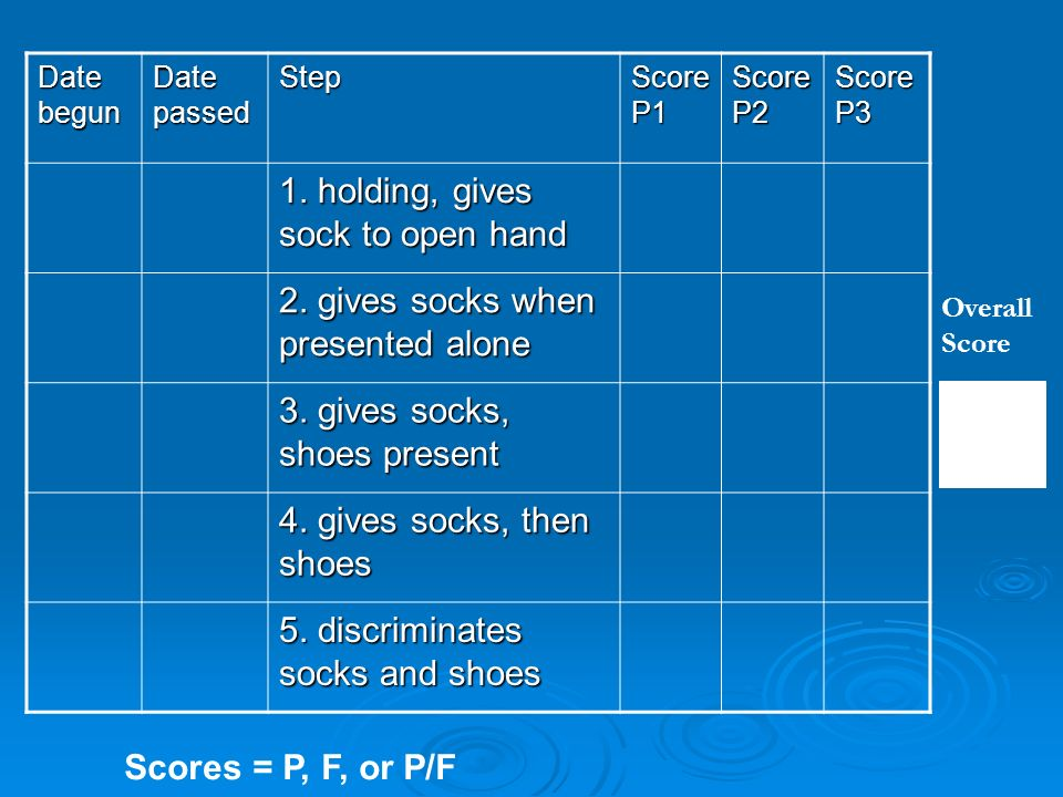 Date begun Date passed Step Score P1 Score P2 Score P3 1. holding, gives sock to open hand 2. gives socks when presented alone 3. gives socks, shoes p