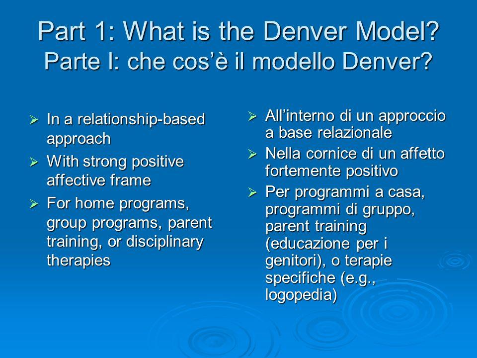 Part 1: What is the ESDM.Parte I: che cosè il modello Denver.