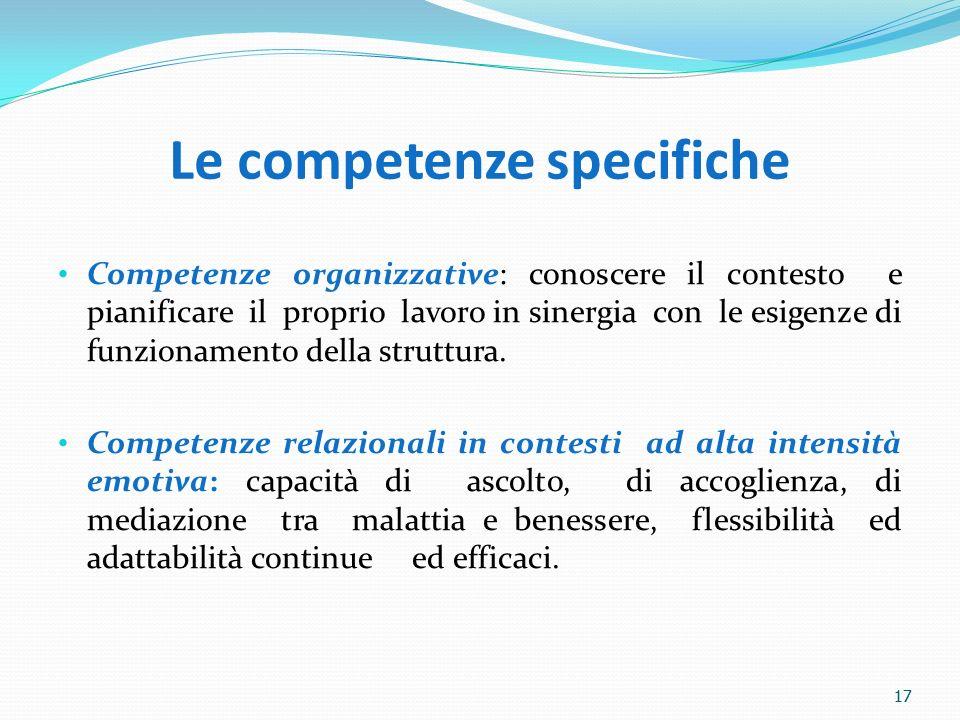 Le competenze specifiche Competenze organizzative: conoscere il contesto e pianificare il proprio lavoro in sinergia con le esigenze di funzionamento