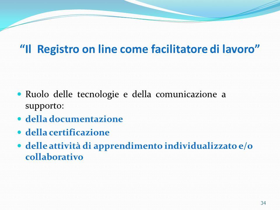 34 Il Registro on line come facilitatore di lavoro Ruolo delle tecnologie e della comunicazione a supporto: della documentazione della certificazione