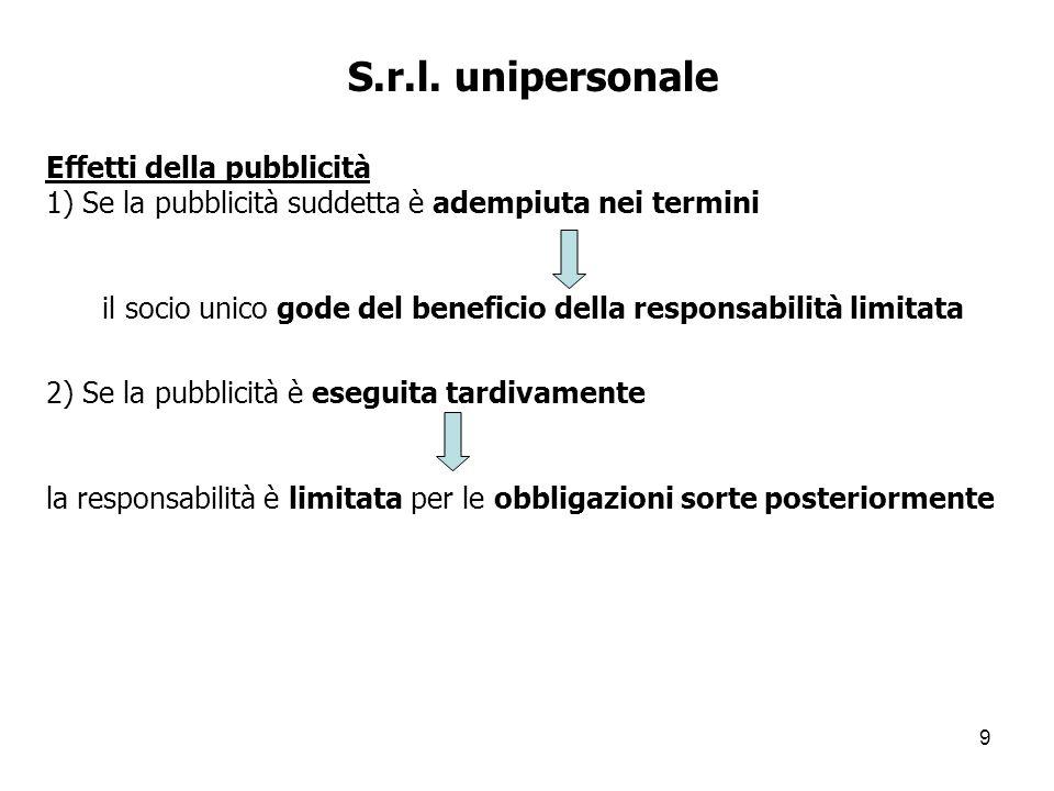 9 S.r.l. unipersonale Effetti della pubblicità 1) Se la pubblicità suddetta è adempiuta nei termini il socio unico gode del beneficio della responsabi