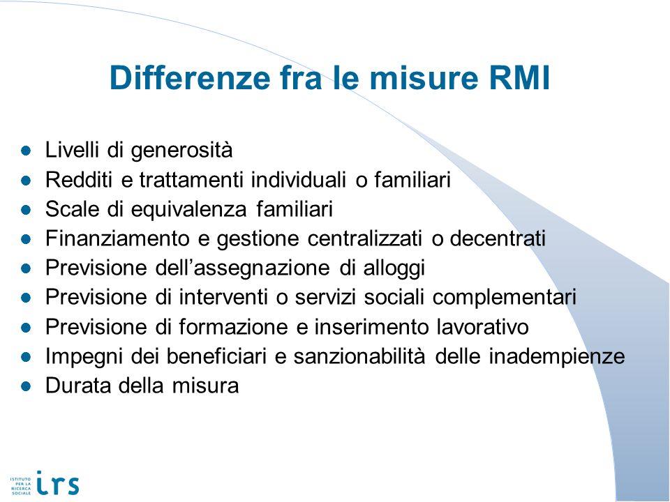 Differenze fra le misure RMI l Livelli di generosità l Redditi e trattamenti individuali o familiari l Scale di equivalenza familiari l Finanziamento
