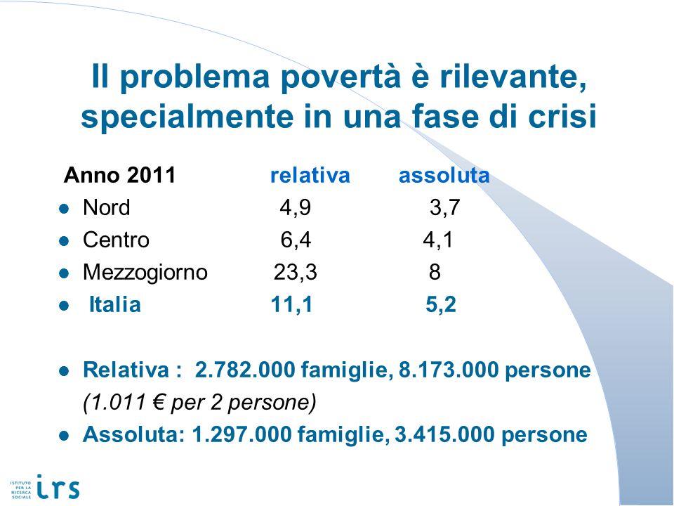 Anno 2011 relativa assoluta l Nord 4,9 3,7 l Centro 6,4 4,1 l Mezzogiorno 23,3 8 l Italia 11,1 5,2 l Relativa : 2.782.000 famiglie, 8.173.000 persone