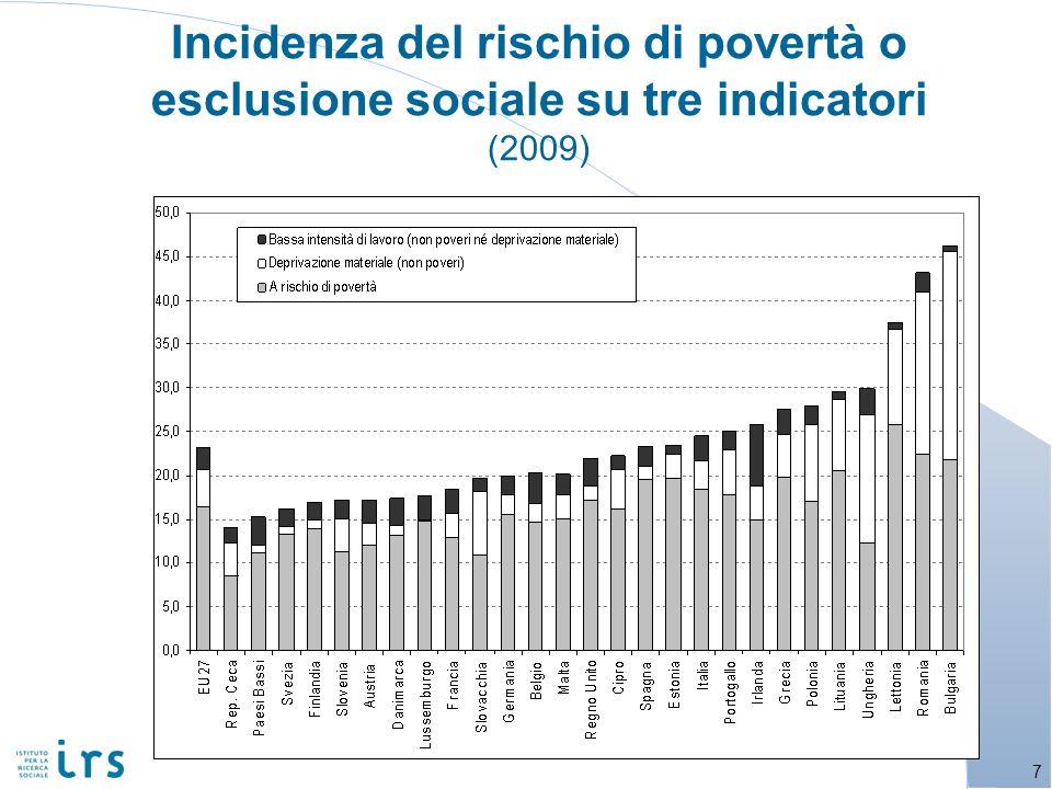Incidenza del rischio di povertà o esclusione sociale su tre indicatori (2009) 7
