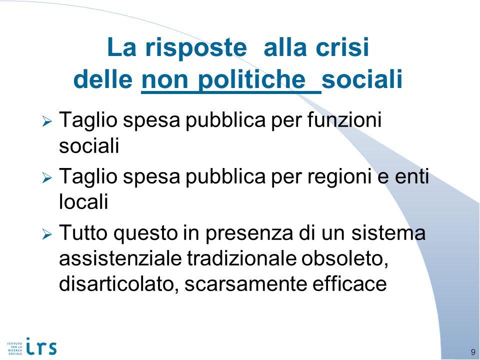 Taglio spesa pubblica per funzioni sociali Taglio spesa pubblica per regioni e enti locali Tutto questo in presenza di un sistema assistenziale tradiz