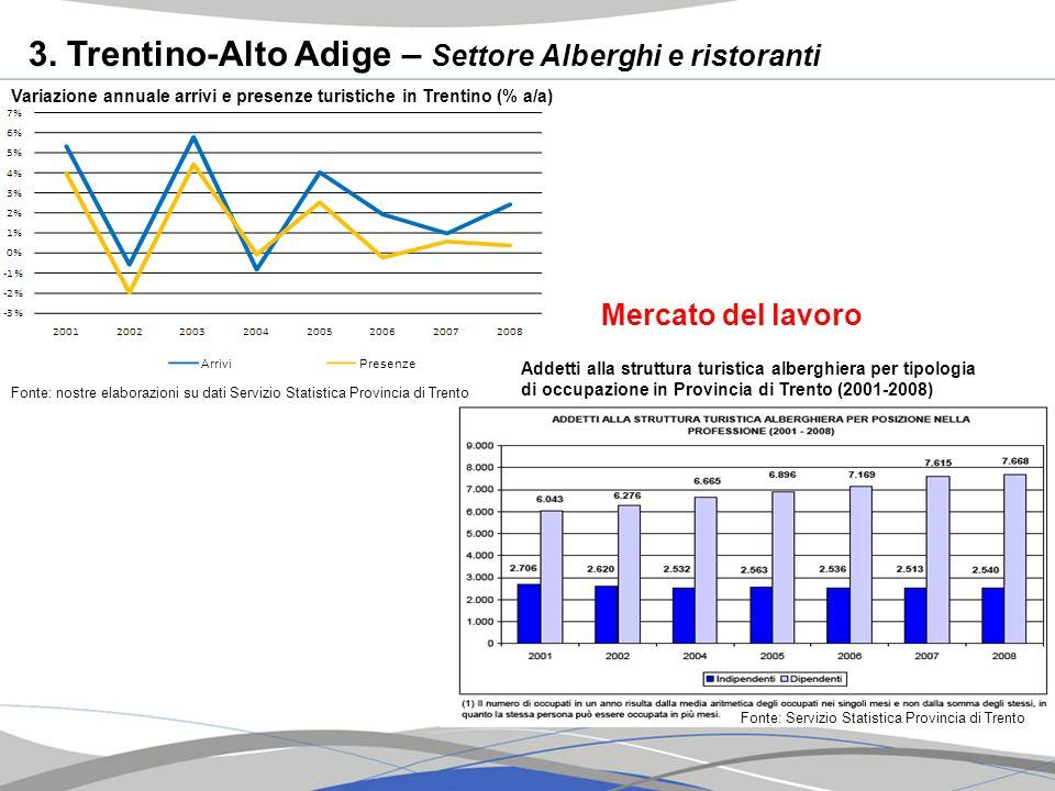 Fonte: nostre elaborazioni su dati Servizio Statistica Provincia di Trento Variazione annuale arrivi e presenze turistiche in Trentino (% a/a) 3. Tren