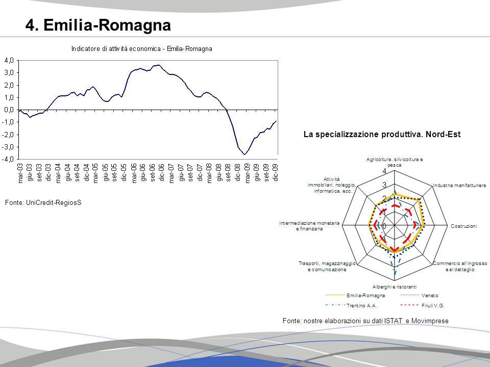 4. Emilia-Romagna Fonte: UniCredit-RegiosS La specializzazione produttiva. Nord-Est Fonte: nostre elaborazioni su dati ISTAT e Movimprese