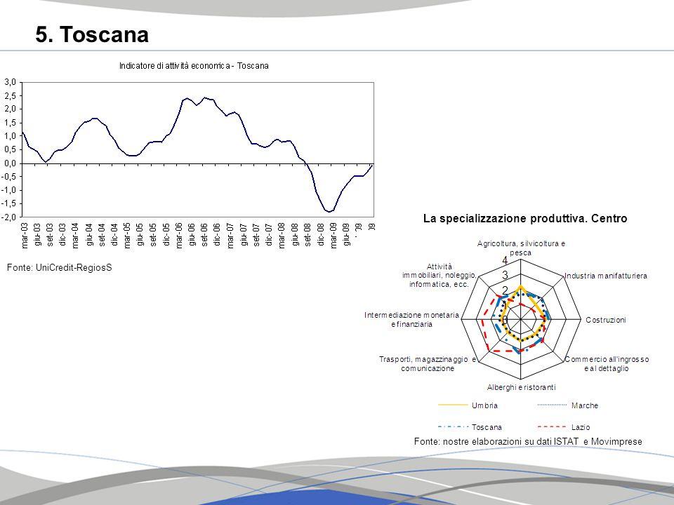 5. Toscana Fonte: UniCredit-RegiosS La specializzazione produttiva. Centro Fonte: nostre elaborazioni su dati ISTAT e Movimprese