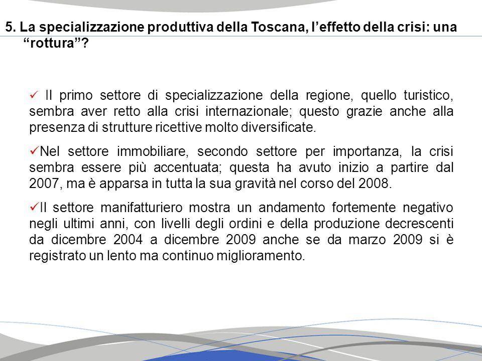 5. La specializzazione produttiva della Toscana, leffetto della crisi: una rottura? Il primo settore di specializzazione della regione, quello turisti
