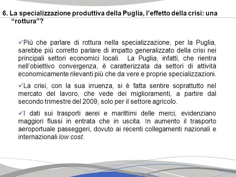 6. La specializzazione produttiva della Puglia, leffetto della crisi: una rottura? Più che parlare di rottura nella specializzazione, per la Puglia, s
