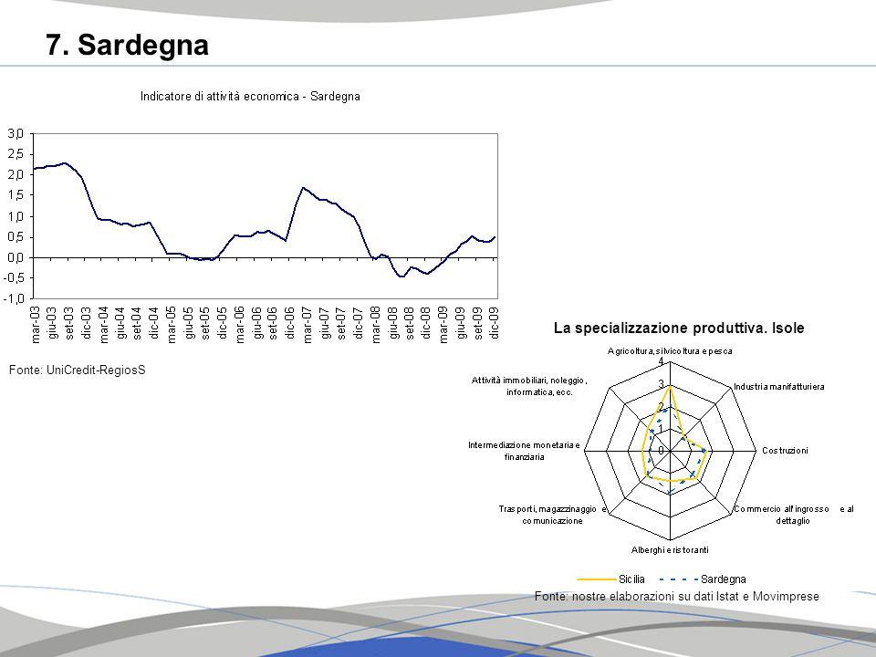 7. Sardegna Fonte: UniCredit-RegiosS Fonte: nostre elaborazioni su dati Istat e Movimprese La specializzazione produttiva. Isole