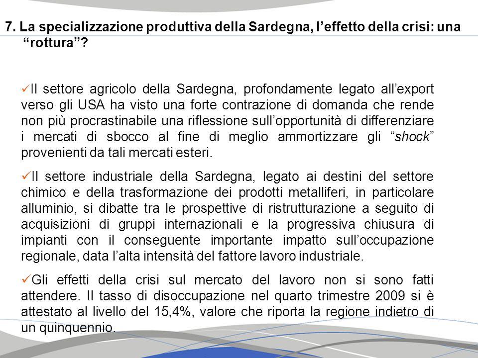 7. La specializzazione produttiva della Sardegna, leffetto della crisi: una rottura? Il settore agricolo della Sardegna, profondamente legato allexpor