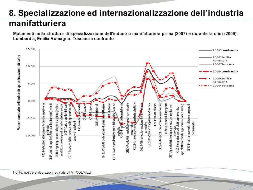 8. Specializzazione ed internazionalizzazione dellindustria manifatturiera Fonte: nostre elaborazioni su dati ISTAT-COEWEB Mutamenti nella struttura d