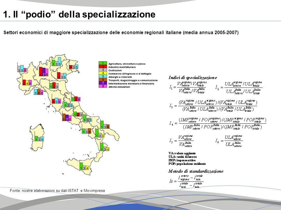 Classifica dei primi tre settori di specializzazione per ciascuna regione (media annua 2005-2007) Fonte: nostre elaborazioni su dati Istat e Movimprese 1.