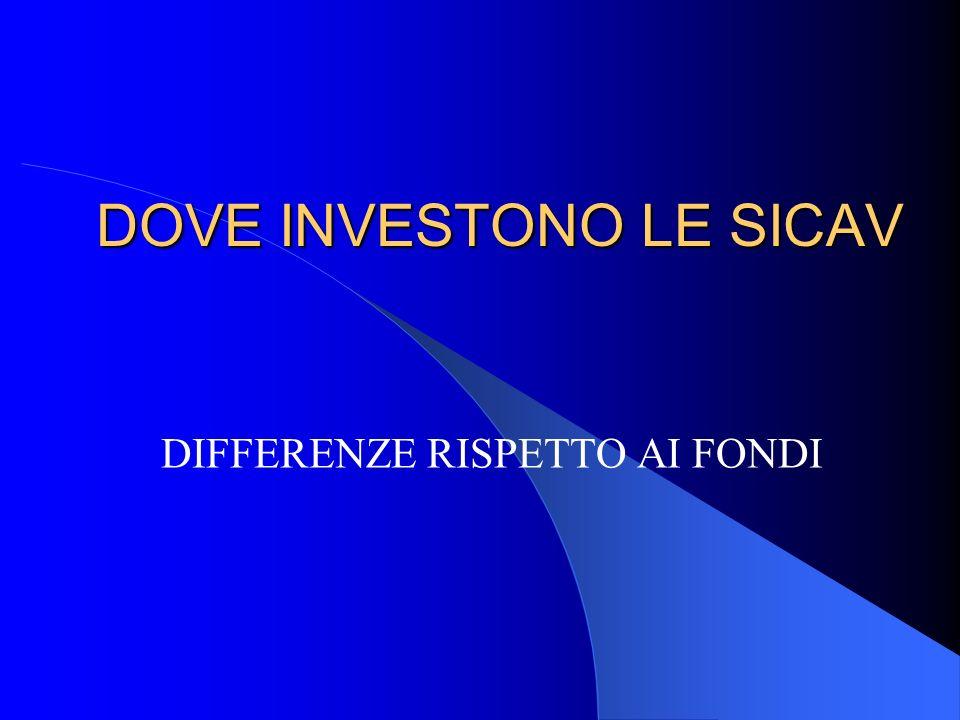 DOVE INVESTONO LE SICAV DIFFERENZE RISPETTO AI FONDI