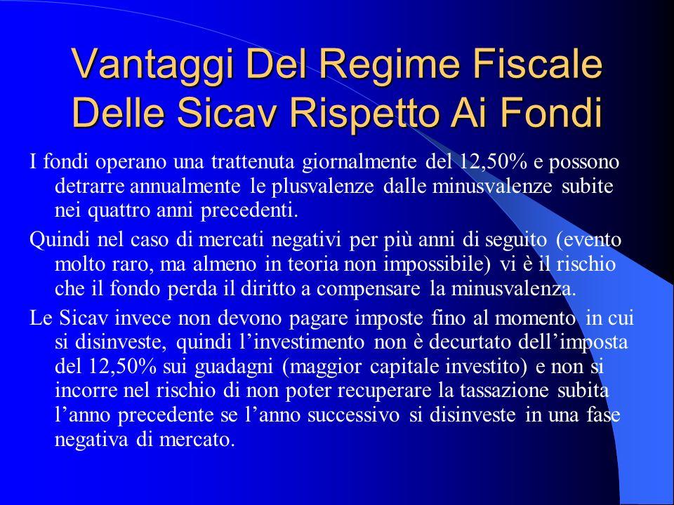 Vantaggi Del Regime Fiscale Delle Sicav Rispetto Ai Fondi I fondi operano una trattenuta giornalmente del 12,50% e possono detrarre annualmente le plusvalenze dalle minusvalenze subite nei quattro anni precedenti.