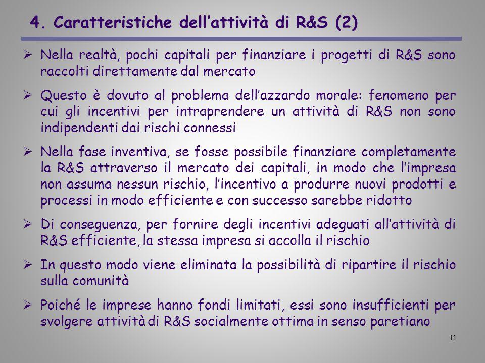 11 4. Caratteristiche dellattività di R&S (2) Nella realtà, pochi capitali per finanziare i progetti di R&S sono raccolti direttamente dal mercato Que