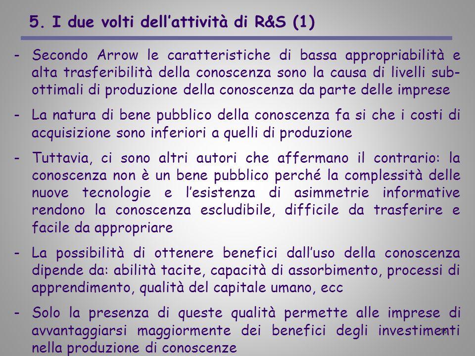 16 5. I due volti dellattività di R&S (1) -Secondo Arrow le caratteristiche di bassa appropriabilità e alta trasferibilità della conoscenza sono la ca