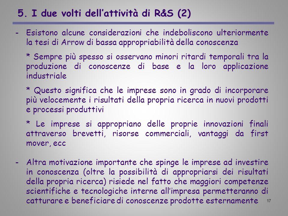 17 5. I due volti dellattività di R&S (2) -Esistono alcune considerazioni che indeboliscono ulteriormente la tesi di Arrow di bassa appropriabilità de