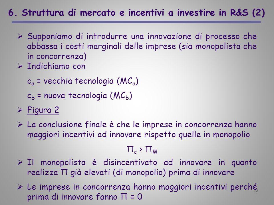 20 6. Struttura di mercato e incentivi a investire in R&S (2) Supponiamo di introdurre una innovazione di processo che abbassa i costi marginali delle