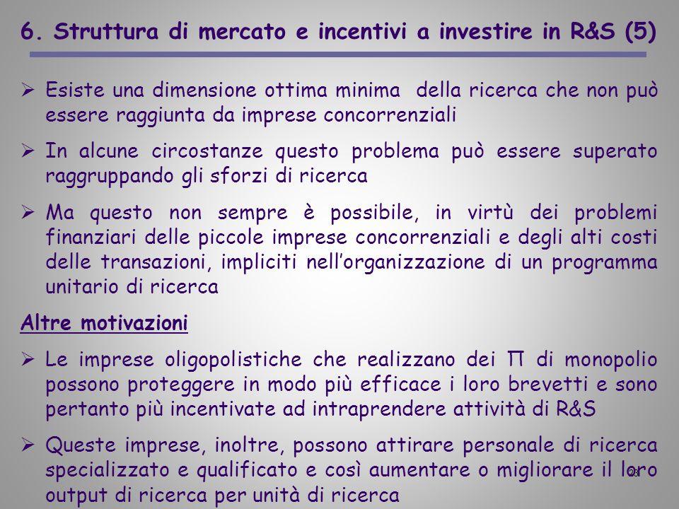 23 6. Struttura di mercato e incentivi a investire in R&S (5) Esiste una dimensione ottima minima della ricerca che non può essere raggiunta da impres