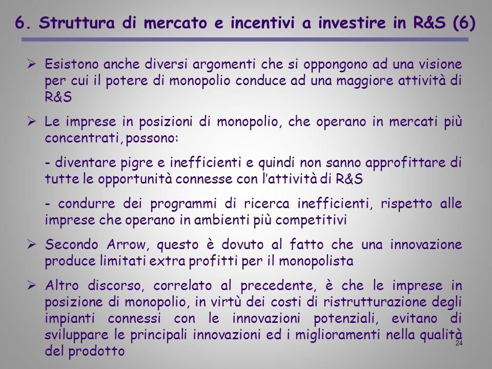 24 6. Struttura di mercato e incentivi a investire in R&S (6) Esistono anche diversi argomenti che si oppongono ad una visione per cui il potere di mo