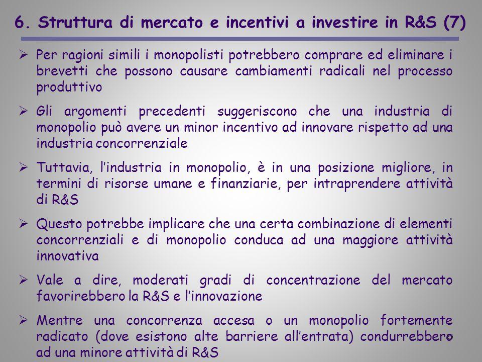 25 6. Struttura di mercato e incentivi a investire in R&S (7) Per ragioni simili i monopolisti potrebbero comprare ed eliminare i brevetti che possono
