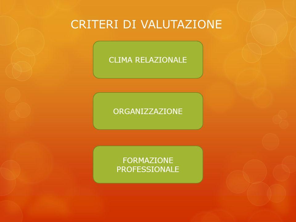 CRITERI DI VALUTAZIONE CLIMA RELAZIONALE ORGANIZZAZIONE FORMAZIONE PROFESSIONALE