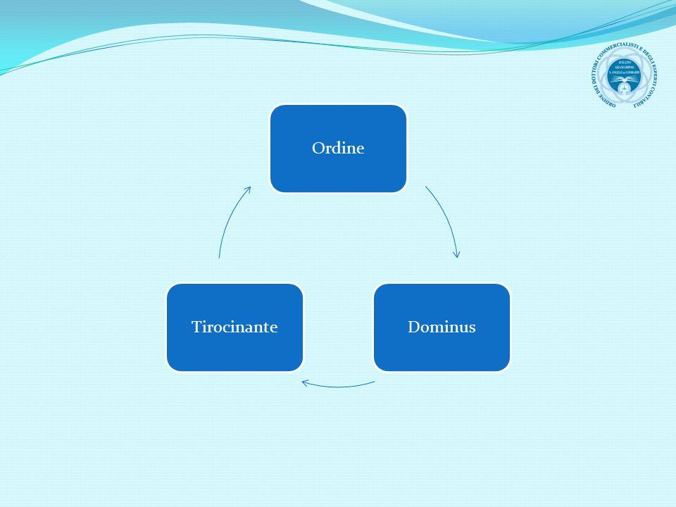 Ordine DominusTirocinante